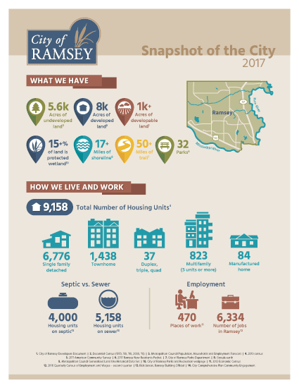 Ramsey Infographic Page 2