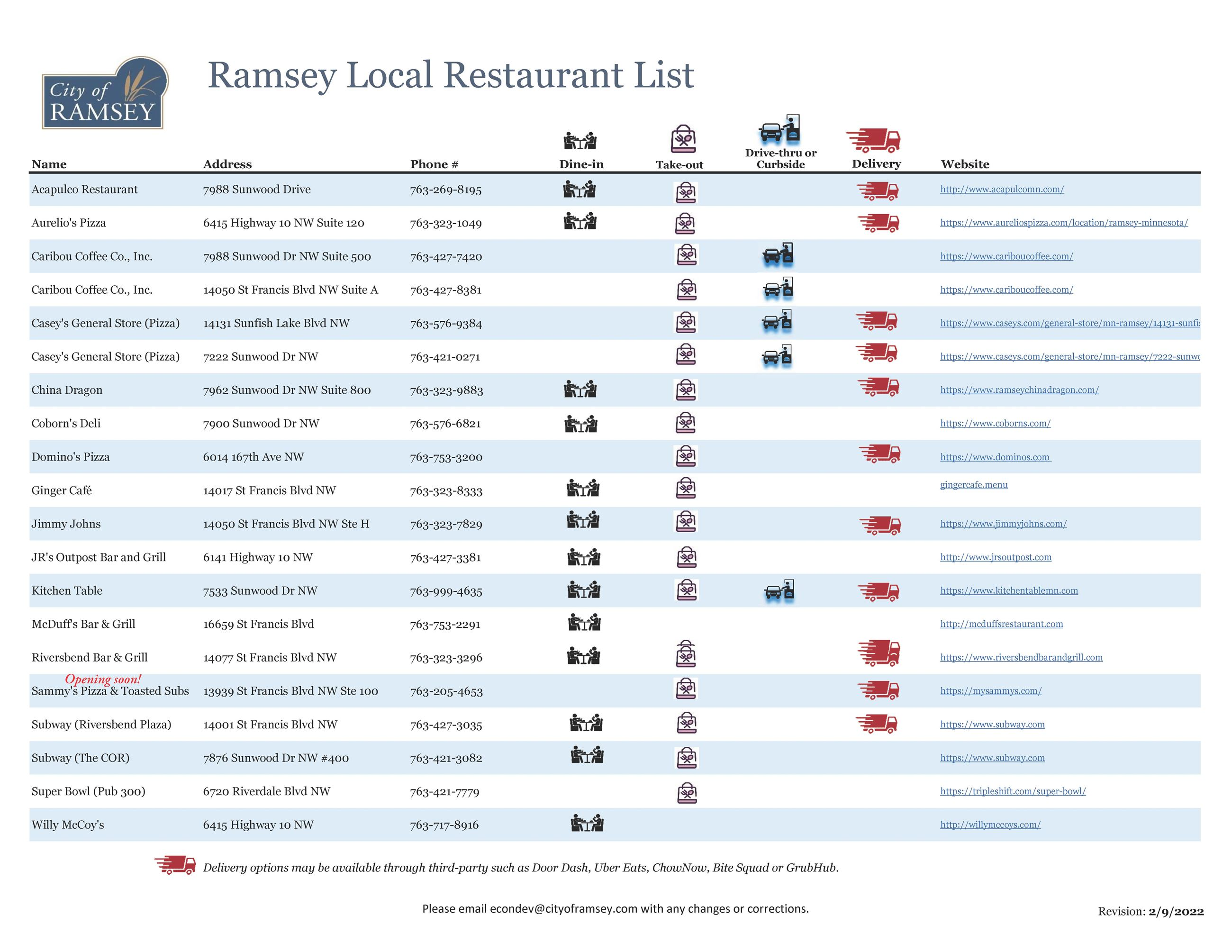 Ramsey Restaurant Guide Graphic Opens in new window